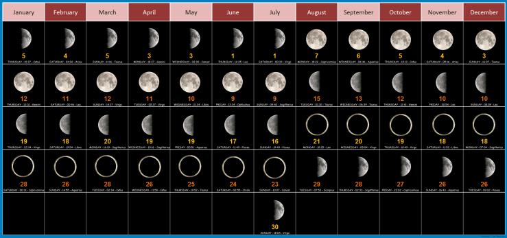 2017 Lunar Calendar.png