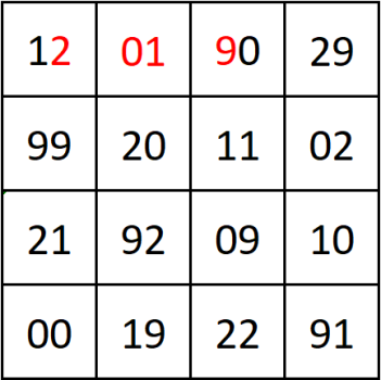 2019 palinhdromic magic square.png