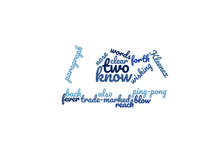 word cloud for trade-marked