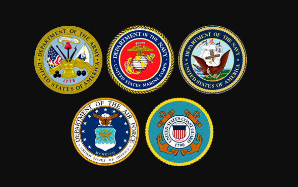 Armed Forces Shields
